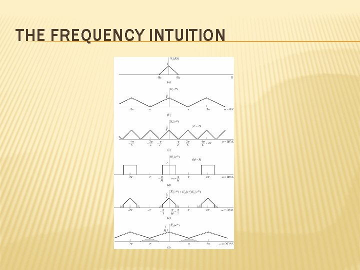 THE FREQUENCY INTUITION