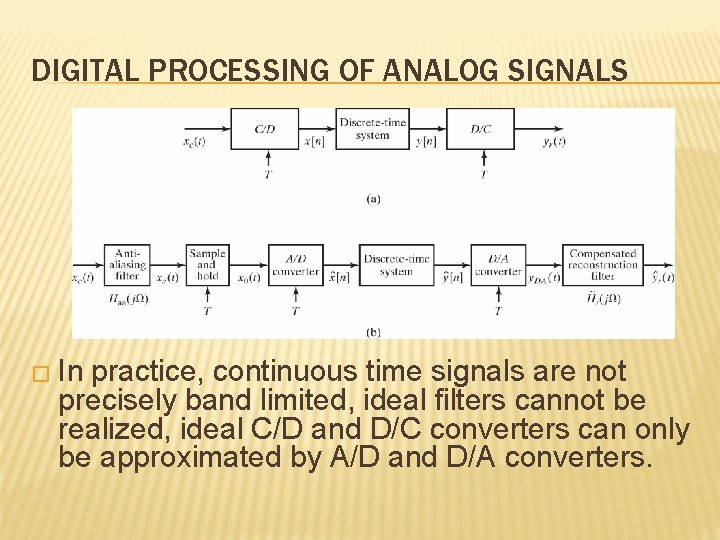 DIGITAL PROCESSING OF ANALOG SIGNALS � In practice, continuous time signals are not precisely