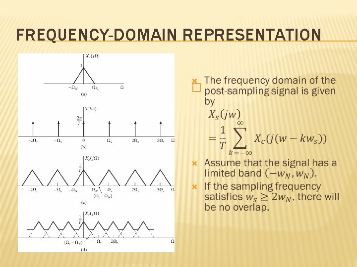 FREQUENCY-DOMAIN REPRESENTATION �