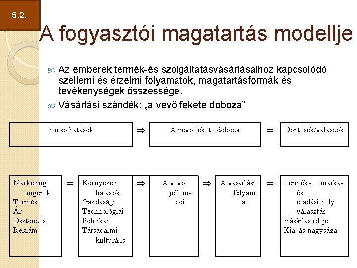 5. 2. A fogyasztói magatartás modellje Az emberek termék-és szolgáltatásvásárlásaihoz kapcsolódó szellemi és érzelmi