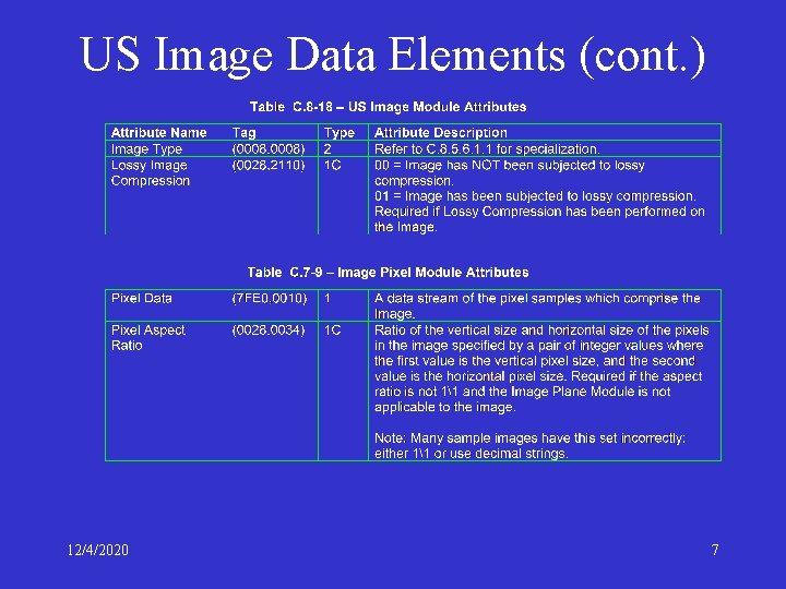 US Image Data Elements (cont. ) 12/4/2020 7