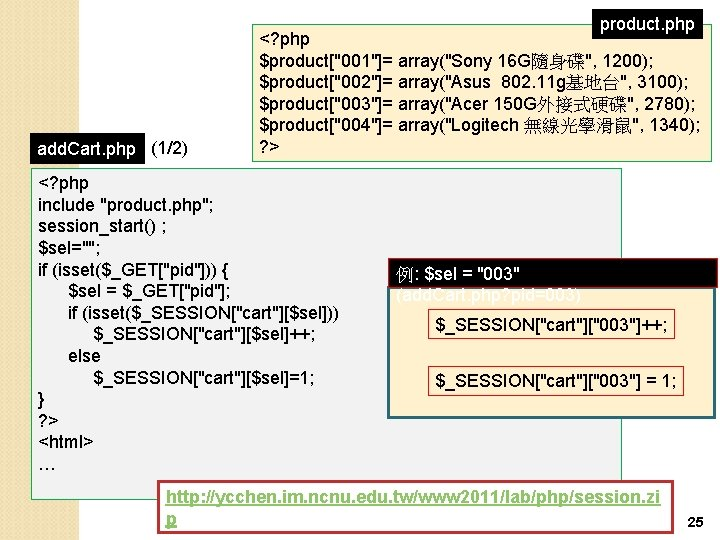 """product. php add. Cart. php (1/2) <? php $product[""""001""""]= array(""""Sony 16 G隨身碟"""", 1200); $product[""""002""""]="""