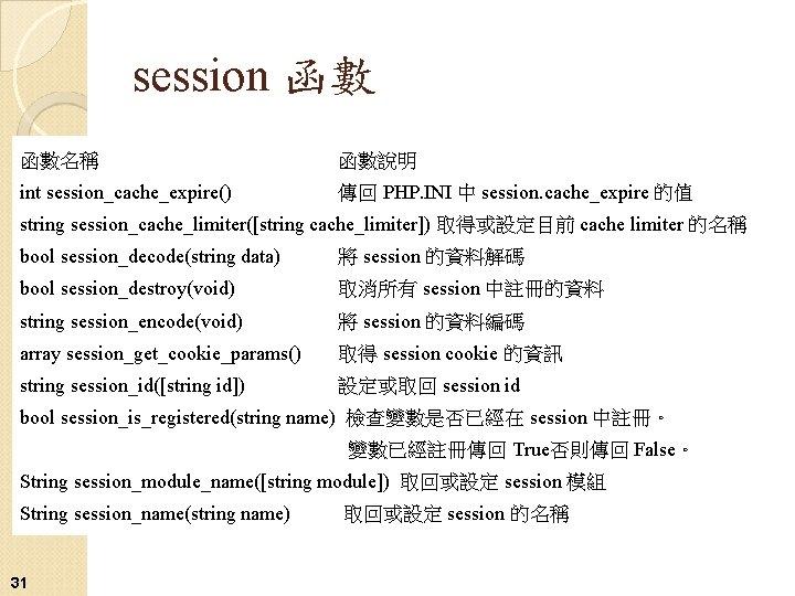 session 函數 函數名稱 函數說明 int session_cache_expire() 傳回 PHP. INI 中 session. cache_expire 的值 string