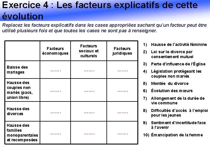 Exercice 4 : Les facteurs explicatifs de cette évolution Replacez les facteurs explicatifs dans