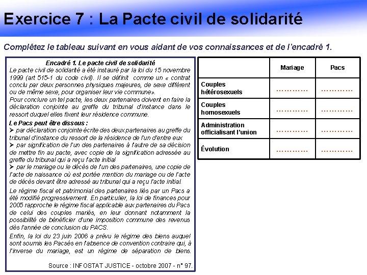 Exercice 7 : La Pacte civil de solidarité Complétez le tableau suivant en vous