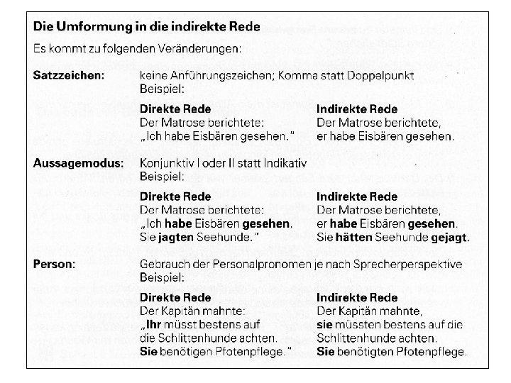 Konjunktiv I Und Ii In Der Deutschen Grammatik