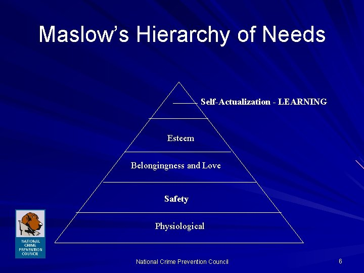 Maslow's Hierarchy of Needs Self-Actualization - LEARNING Esteem Belongingness and Love Safety Physiological National