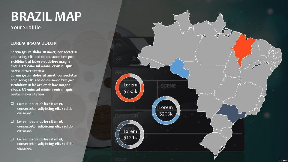 BRAZIL MAP Your Subtitle LOREM IPSUM DOLOR Lorem ipsum dolor sit amet, consectetur adipiscing