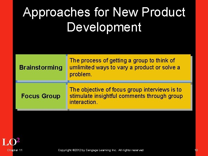 Approaches for New Product Development Brainstorming The process of getting a group to think