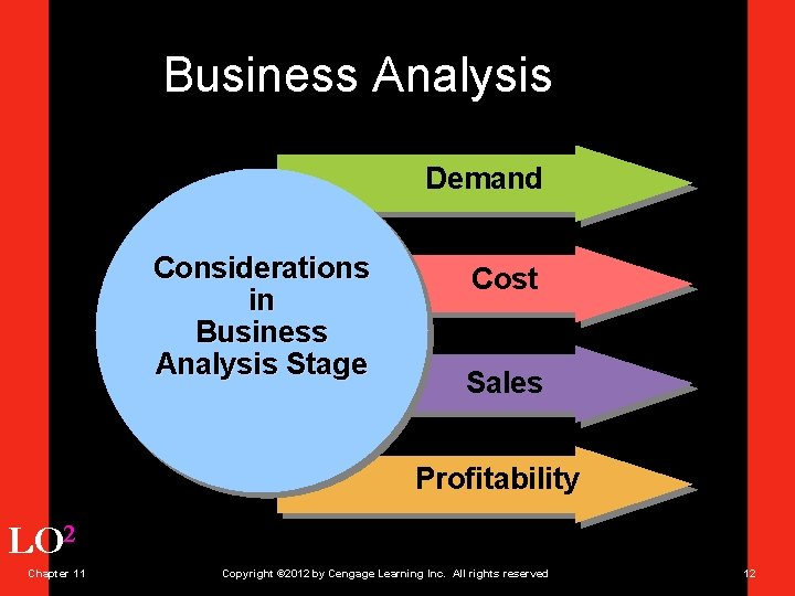 Business Analysis Demand Considerations in Business Analysis Stage Cost Sales Profitability LO 2 Chapter