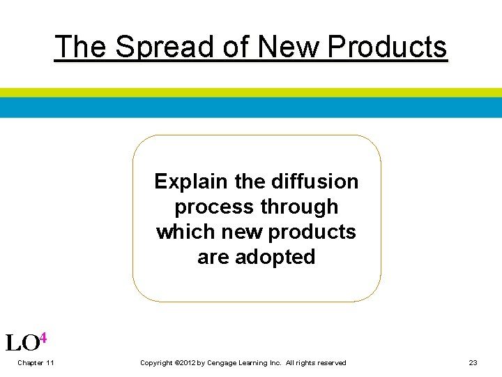 The Spread of New Products Explain the diffusion process through which new products are