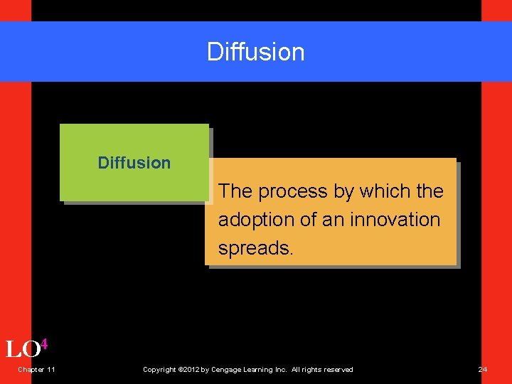 Diffusion The process by which the adoption of an innovation spreads. LO 4 Chapter