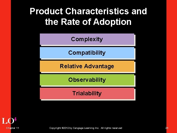 Product Characteristics and the Rate of Adoption Complexity Compatibility Relative Advantage Observability Trialability LO