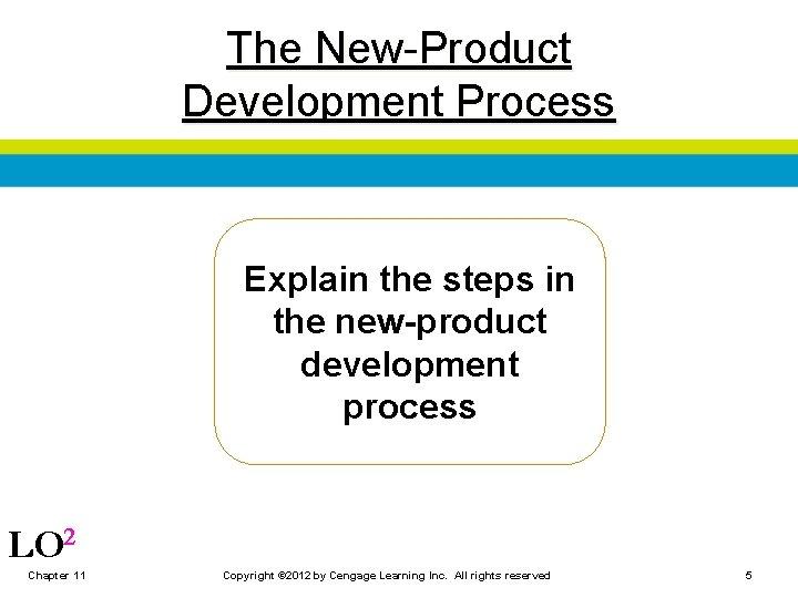 The New-Product Development Process Explain the steps in the new-product development process LO 2