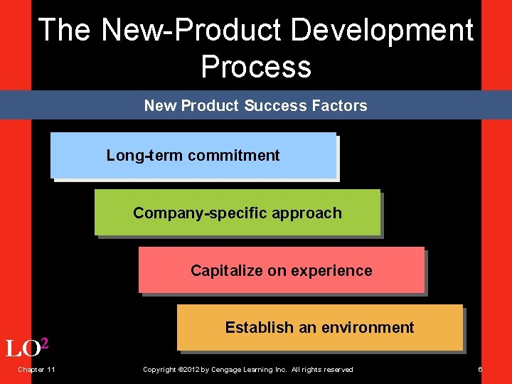 The New-Product Development Process New Product Success Factors Long-term commitment Company-specific approach Capitalize on