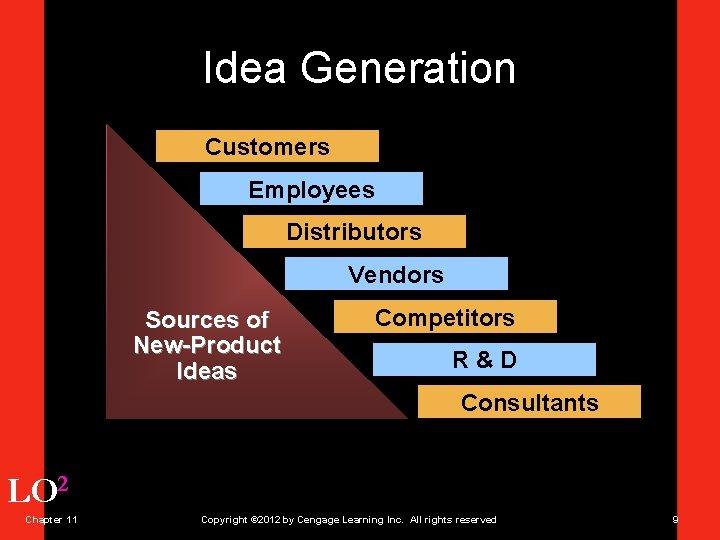 Idea Generation Customers Employees Distributors Vendors Sources of New-Product Ideas Competitors R&D Consultants LO