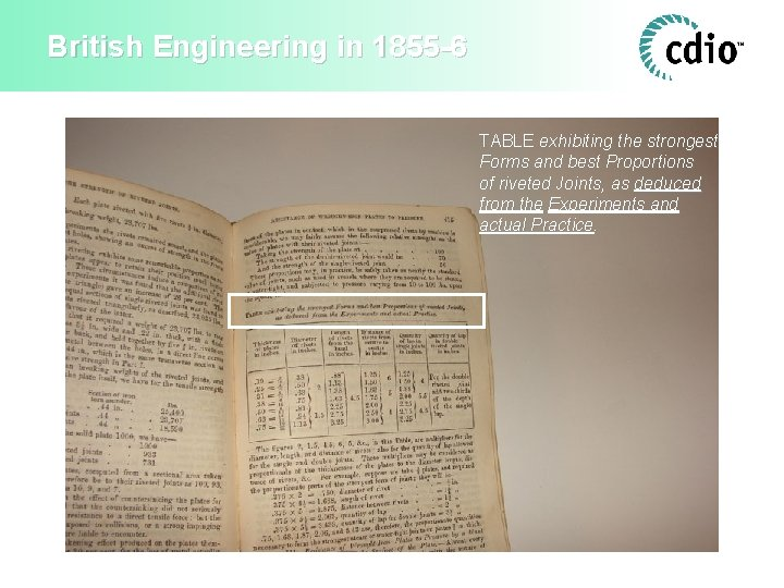 British Engineering in 1855 -6 TABLE exhibiting the strongest Forms and best Proportions of