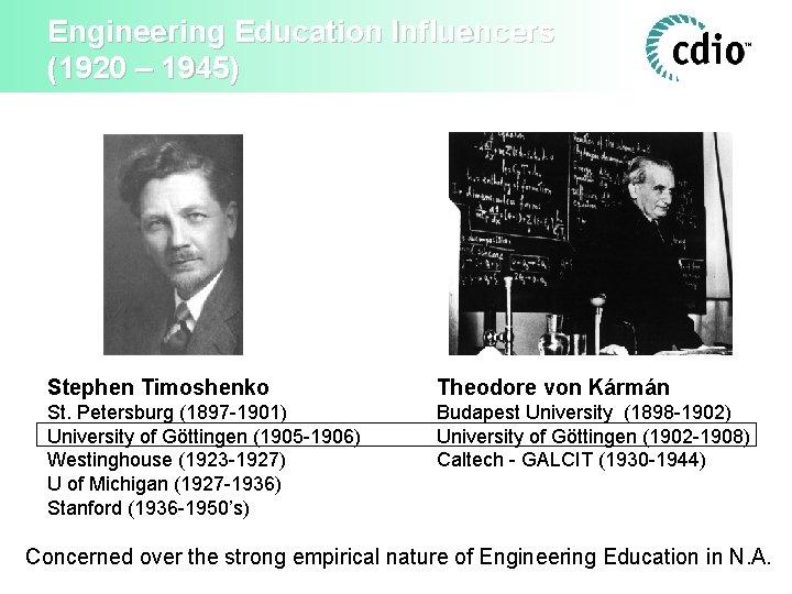 Engineering Education Influencers (1920 – 1945) Stephen Timoshenko Theodore von Kármán St. Petersburg (1897