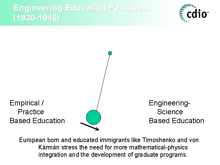 Engineering Education Pendulum (1930 -1945) Empirical / Practice Based Education Engineering. Science Based Education