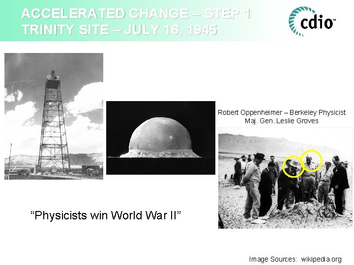 ACCELERATED CHANGE – STEP 1 TRINITY SITE – JULY 16, 1945 Robert Oppenheimer –