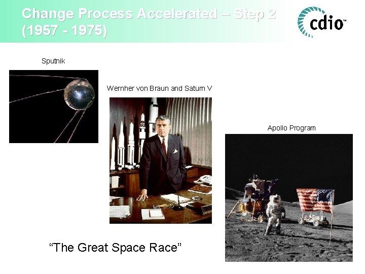Change Process Accelerated – Step 2 (1957 - 1975) Sputnik Wernher von Braun and