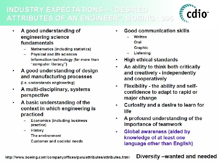 """INDUSTRY EXPECTATIONS – """"DESIRED ATTRIBUTES OF AN ENGINEER"""", BOEING 1995"""