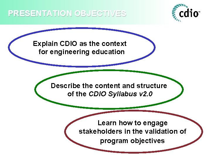 PRESENTATION OBJECTIVES Explain CDIO as the context for engineering education Describe the content and