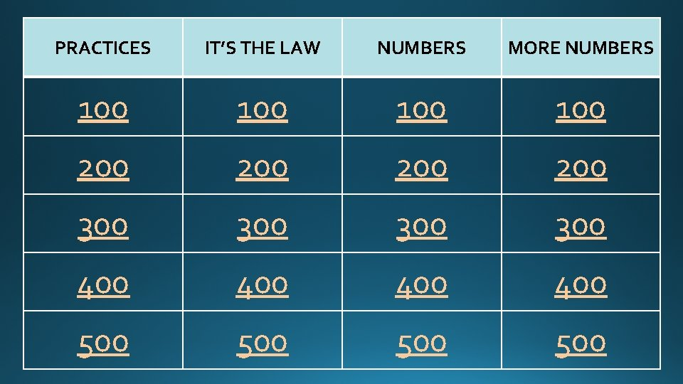 PRACTICES IT'S THE LAW NUMBERS MORE NUMBERS 100 100 200 200 300 300 400