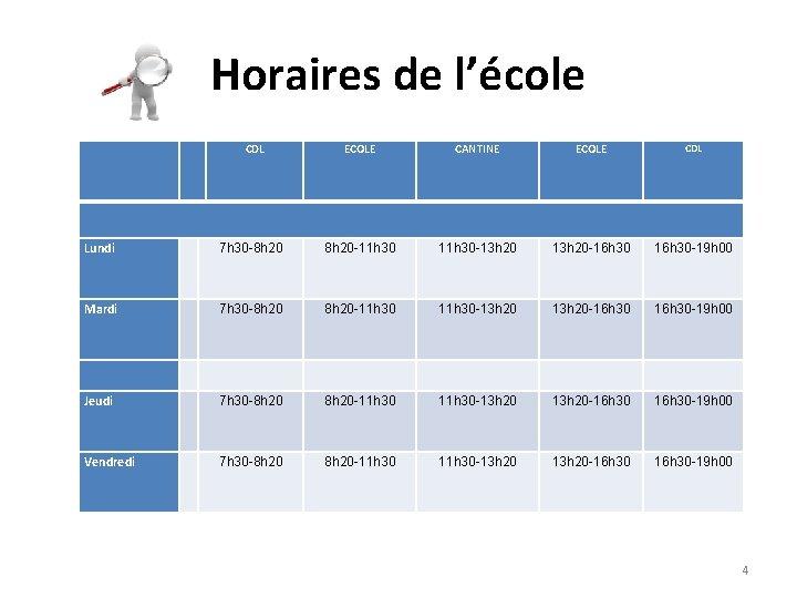 Horaires de l'école CDL ECOLE CANTINE ECOLE CDL Lundi 7 h 30 -8 h