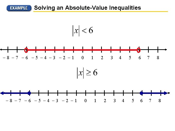 Solving an Absolute-Value Inequalities 8 7 6 5 4 3 2 1 0 1