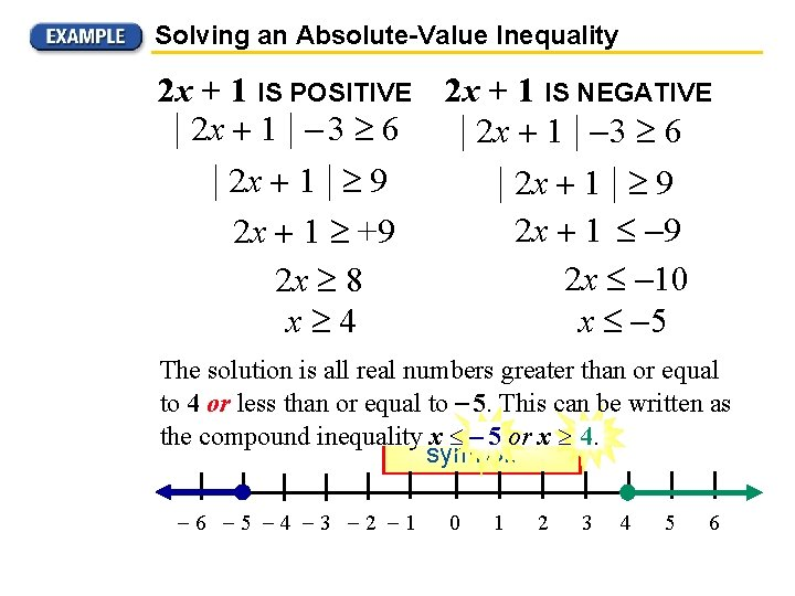 Solving an Absolute-Value Inequality 1 POSITIVE   3 6 and graph 2 x +
