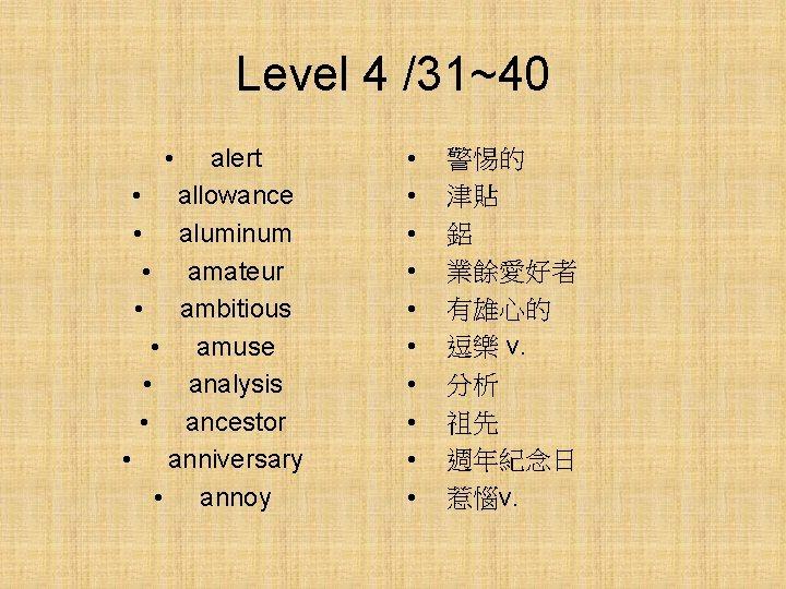 Level 4 /31~40 • alert • allowance • aluminum • amateur • ambitious •