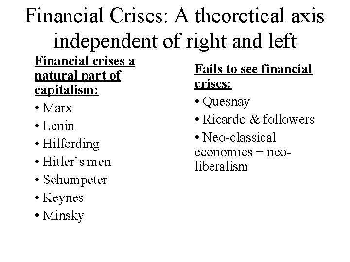 Financial Crises: A theoretical axis independent of right and left Financial crises a natural