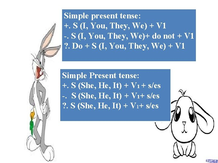 Simple present tense: +. S (I, You, They, We) + V 1 -. S