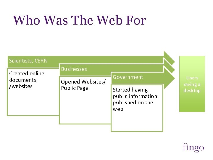 Who Was The Web For Scientists, CERN Created online documents /websites Businesses Government Opened