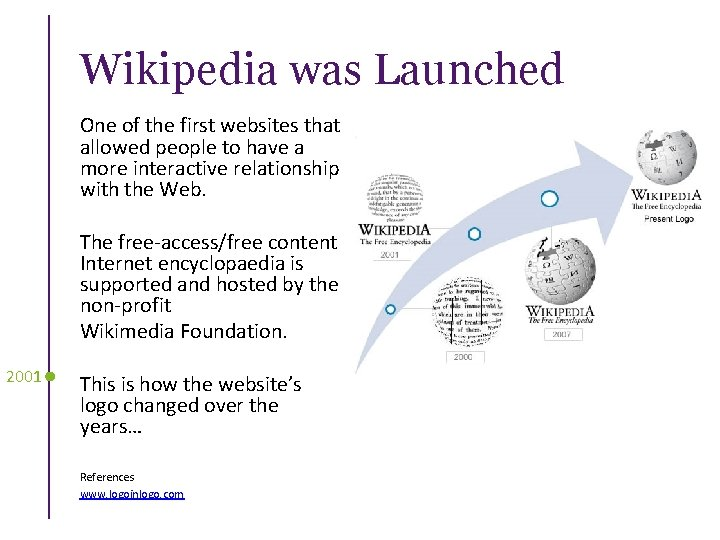Wikipedia was Launched One of the first websites that allowed people to have a