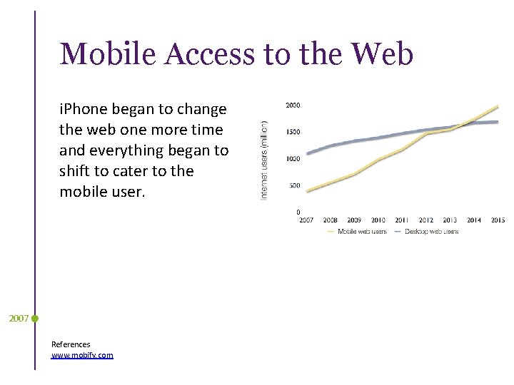 Mobile Access to the Web i. Phone began to change the web one more
