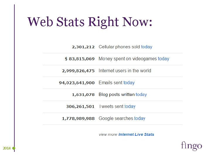 Web Stats Right Now: 2014