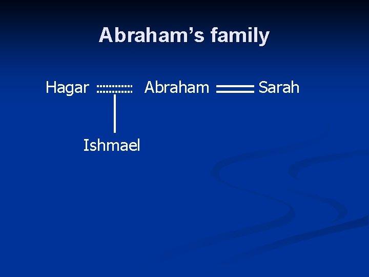Abraham's family Hagar Ishmael Abraham Sarah
