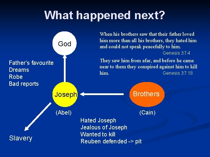 What happened next? God Genesis 37: 4 They saw him from afar, and before