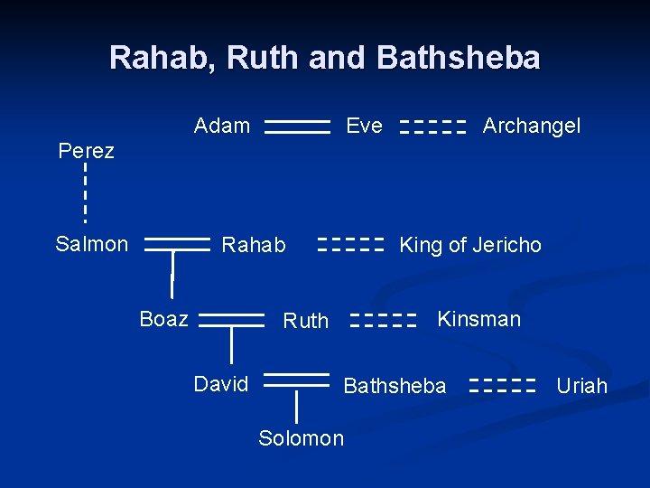 Rahab, Ruth and Bathsheba Adam Eve Archangel Perez Salmon Rahab Boaz King of Jericho