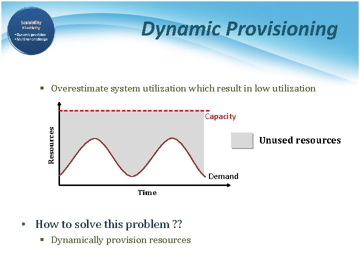 Dynamic Provisioning § Overestimate system utilization which result in low utilization Resources Capacity Unused