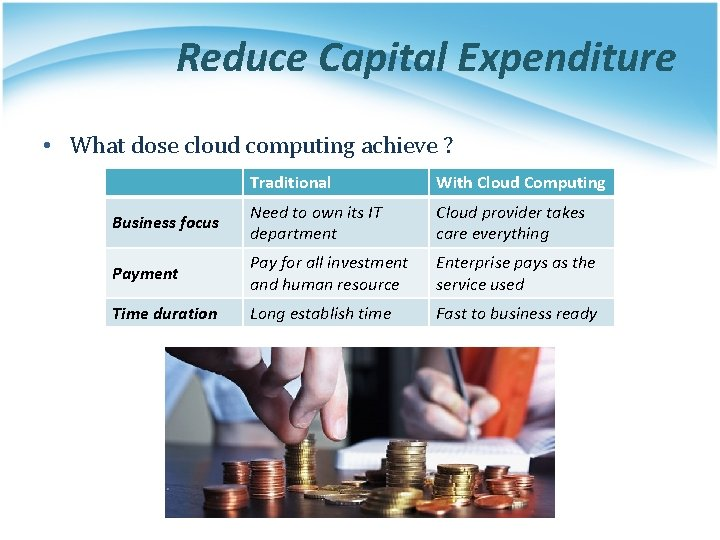 Reduce Capital Expenditure • What dose cloud computing achieve ? Traditional With Cloud Computing