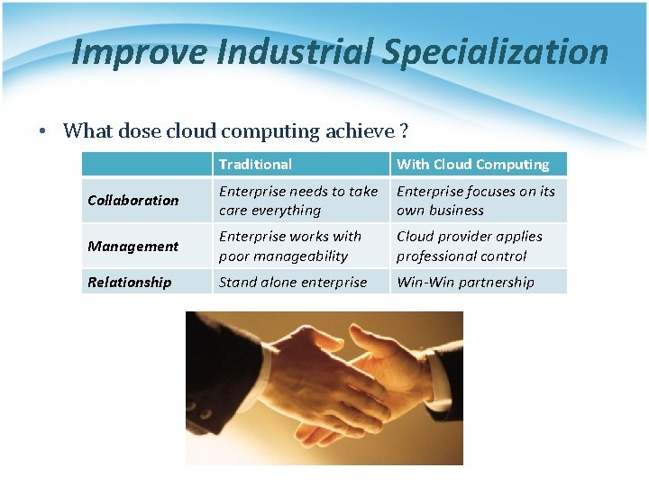 Improve Industrial Specialization • What dose cloud computing achieve ? Traditional With Cloud Computing