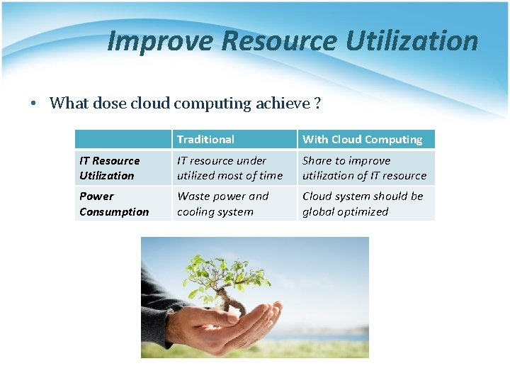Improve Resource Utilization • What dose cloud computing achieve ? Traditional With Cloud Computing