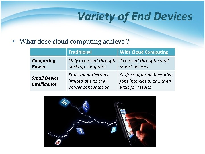 Variety of End Devices • What dose cloud computing achieve ? Traditional With Cloud