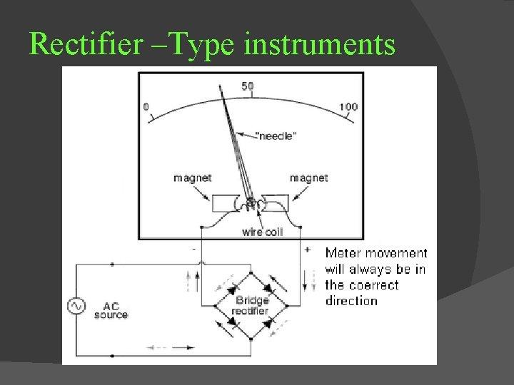 Rectifier –Type instruments