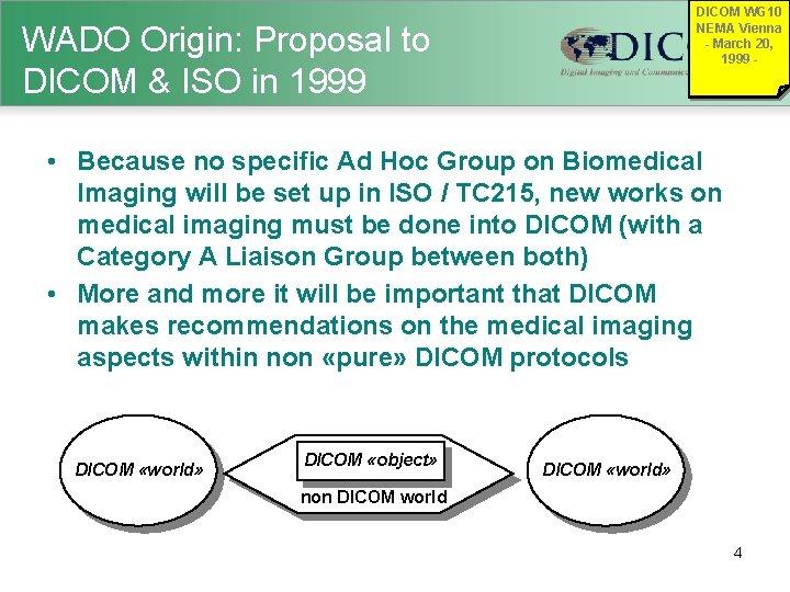 DICOM WG 10 NEMA Vienna - March 20, 1999 - WADO Origin: Proposal to