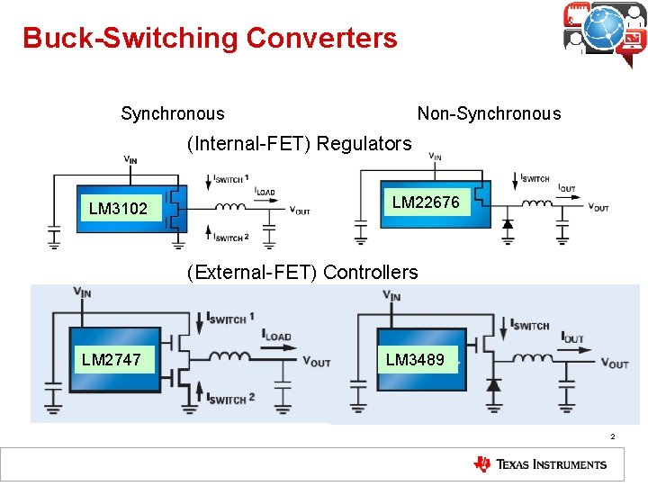 Buck-Switching Converters Synchronous Non-Synchronous (Internal-FET) Regulators LM 3102 LM 22676 (External-FET) Controllers LM 2747