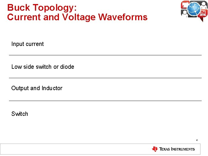 Buck Topology: Current and Voltage Waveforms Input current Low side switch or diode Output